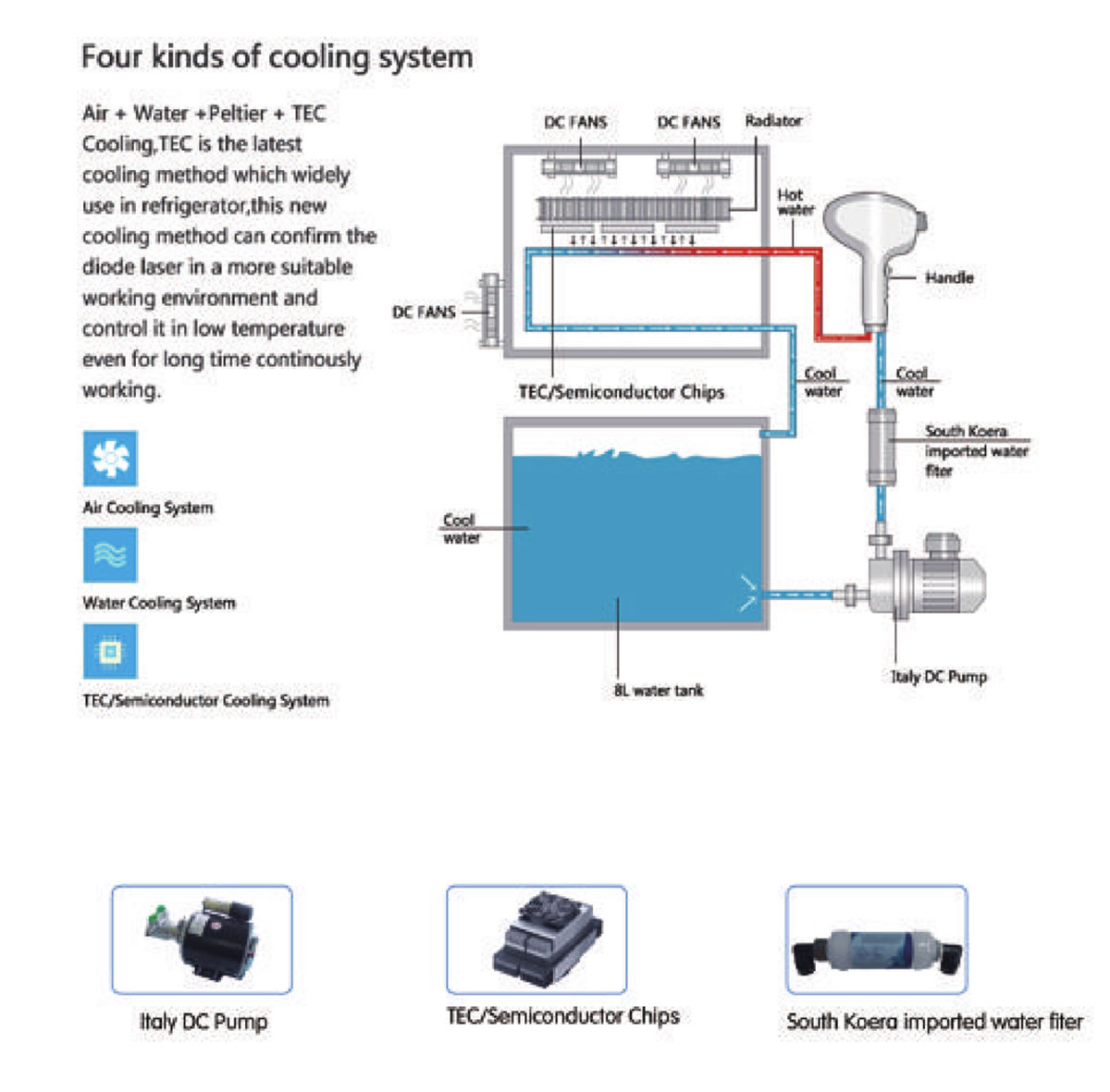 TEC-COOLING-SYSTEM