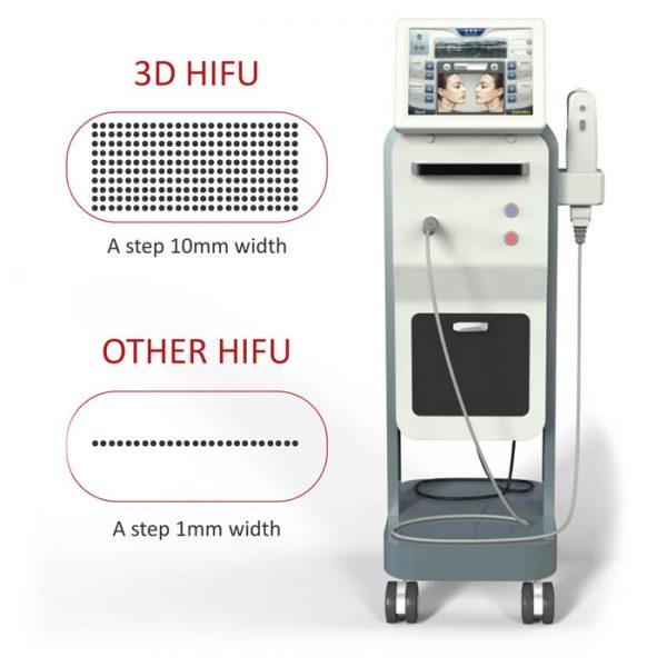 3D HIFU Beauty Machine